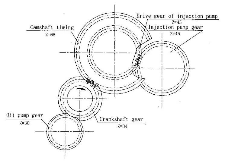 gear train diagram maker wiring diagram Gear Train Flow Chart gear train cylinder head and valve system of deutzcamshaft gear is fastened on the camshaft with