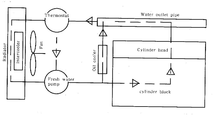 Schematic drawing of the cooling system.jpg