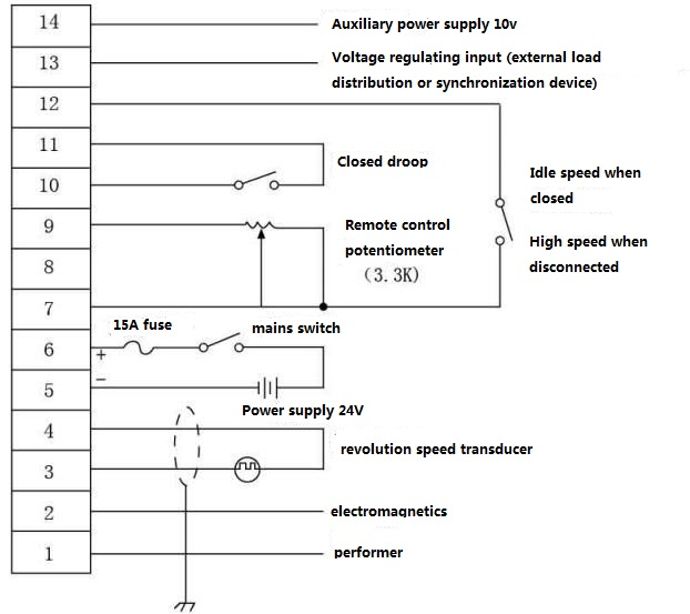 how to work with the speed controller of the diesel fan speed control switch wiring wiring diagram for speed control #15
