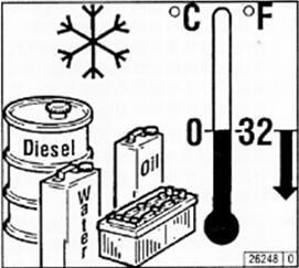 winter operation of Deutz generator engine