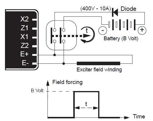 Leroy Somer Wiring Diagram