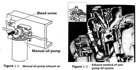 Remove air in oil circuit