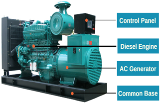 Basic Structure And Application of Diesel Generator Set