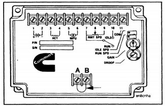 System Adjustments of Single Unit Governor for Cummins Engine