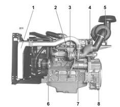 Maintenance Schedule of Volvo Penta Power Generation Engine