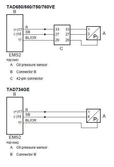 Volvo Engine Control Unit Fault Codes