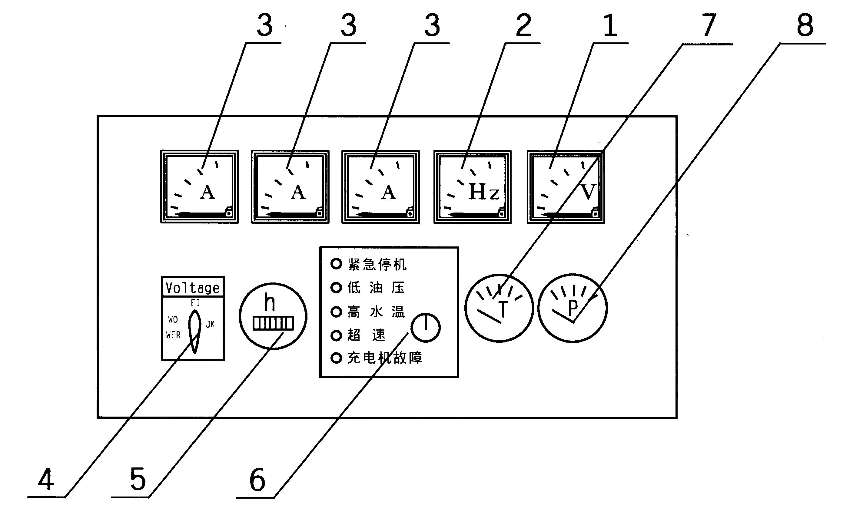 Electrical System of Volvo Diesel Generator Set