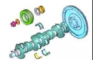 Two Major Mechanisms of Diesel Engine
