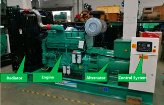 What Are the Common Problems of Diesel Generator