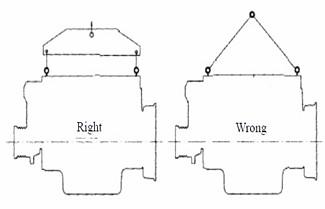 Installation and Use of Weichai Diesel Engine