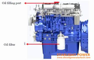 Maintenance of Weichai Diesel Generating Power Engine