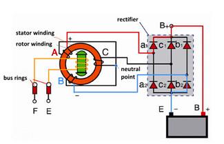 Generator Excitation System and Excitation Regulator