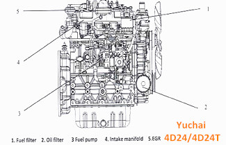 Yuchai 4D24 & 4D24T Series Engine Operation and Maintenance Manual