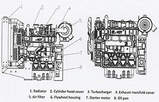 Yuchai 4D24 & 4D24T Series Engine Data & Specifications